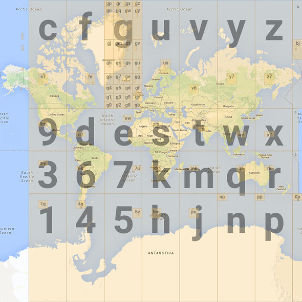 Geohash encoding/decoding